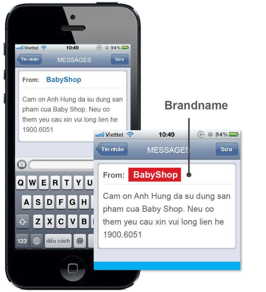 SMS-Brand-name-011